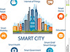 Smart City: как пройти в библиотеку?
